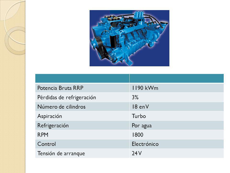 Potencia Bruta RRP1190 kWm Pérdidas de refrigeración3% Número de cilindros18 en V AspiraciónTurbo RefrigeraciónPor agua RPM1800 ControlElectrónico Ten