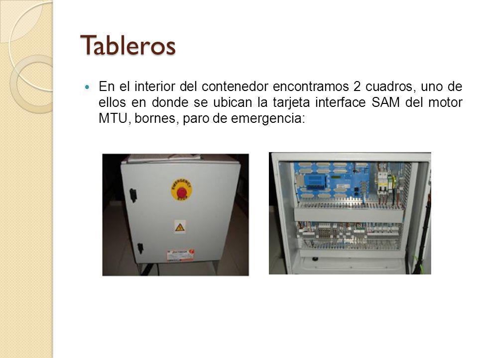 Tableros En el interior del contenedor encontramos 2 cuadros, uno de ellos en donde se ubican la tarjeta interface SAM del motor MTU, bornes, paro de