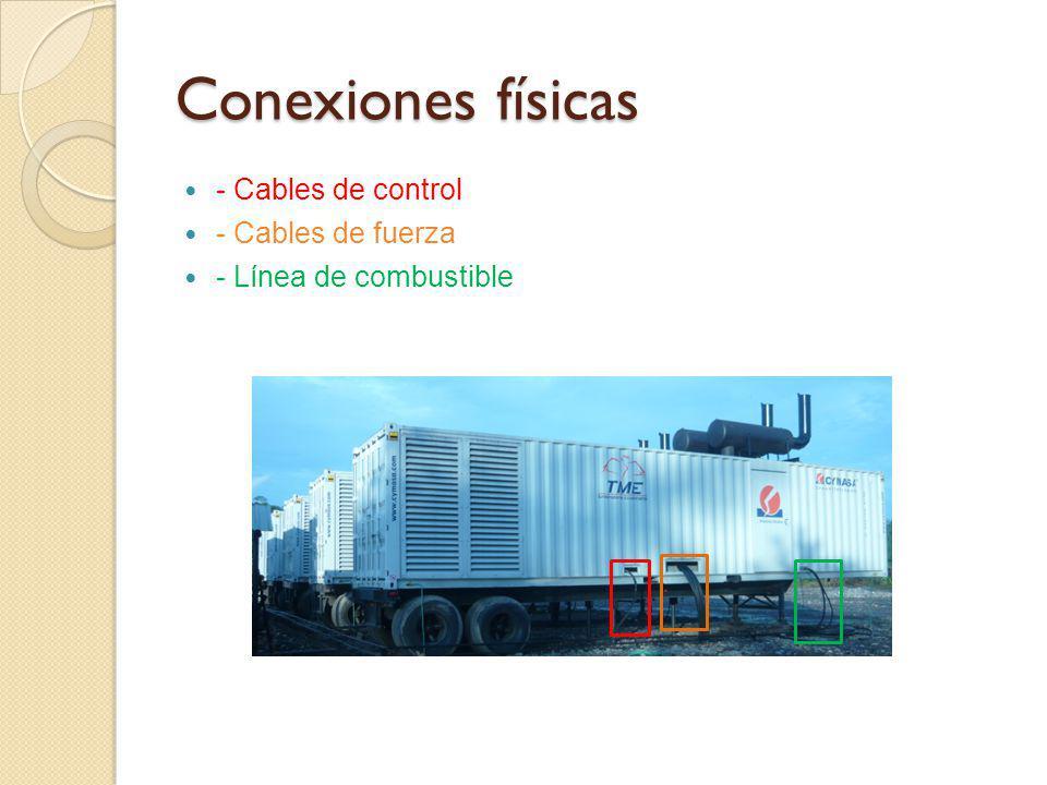 Conexiones físicas - Cables de control - Cables de fuerza - Línea de combustible