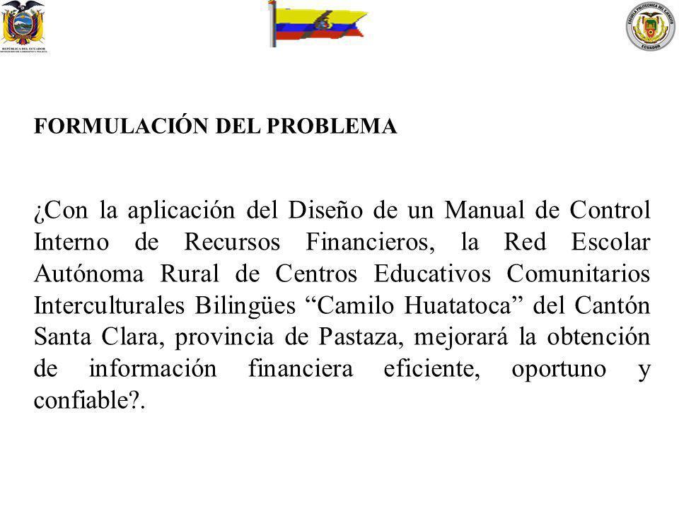FORMULACIÓN DEL PROBLEMA ¿Con la aplicación del Diseño de un Manual de Control Interno de Recursos Financieros, la Red Escolar Autónoma Rural de Centr
