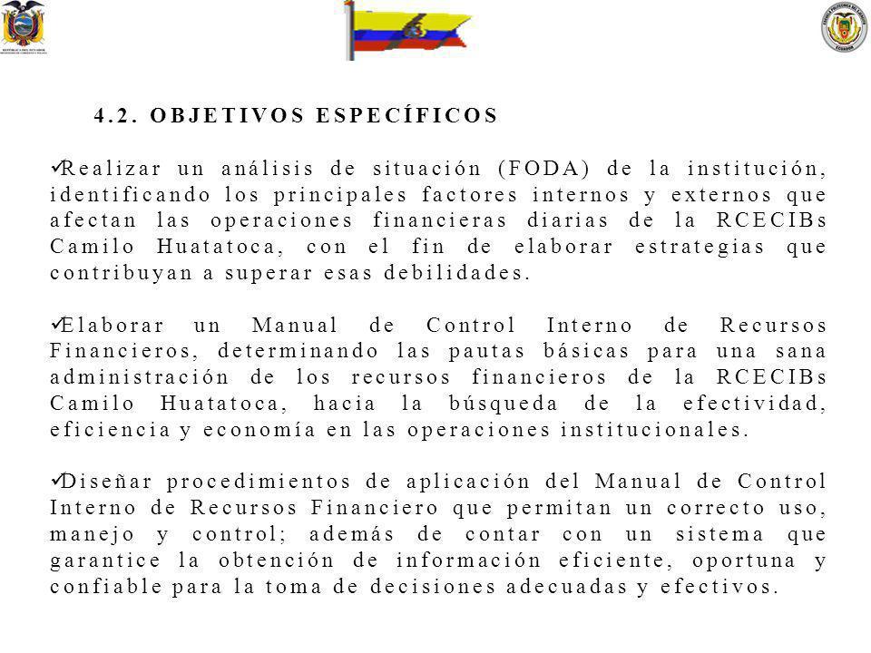 4.2. OBJETIVOS ESPECÍFICOS Realizar un análisis de situación (FODA) de la institución, identificando los principales factores internos y externos que