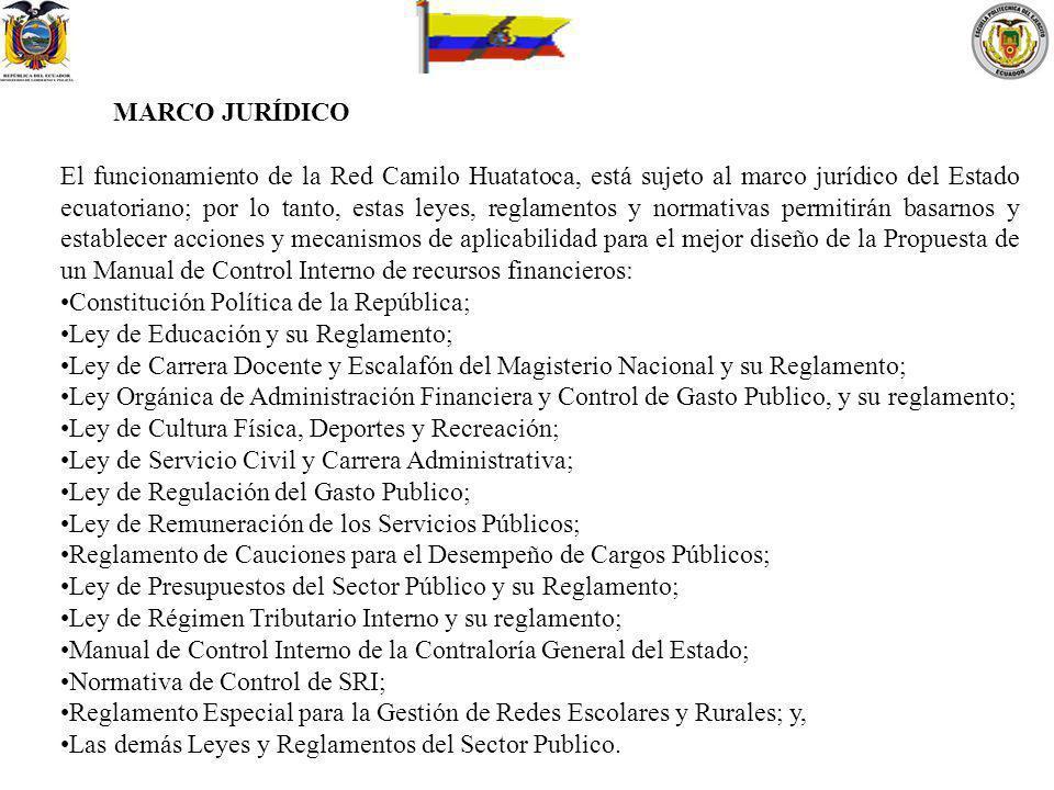 MARCO JURÍDICO El funcionamiento de la Red Camilo Huatatoca, está sujeto al marco jurídico del Estado ecuatoriano; por lo tanto, estas leyes, reglamen