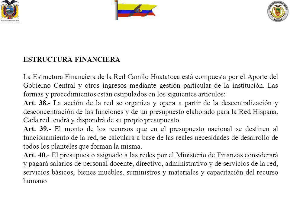 ESTRUCTURA FINANCIERA La Estructura Financiera de la Red Camilo Huatatoca está compuesta por el Aporte del Gobierno Central y otros ingresos mediante