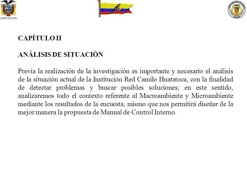 CAPÍTULO II ANÁLISIS DE SITUACIÓN Previa la realización de la investigación es importante y necesario el análisis de la situación actual de la Institu