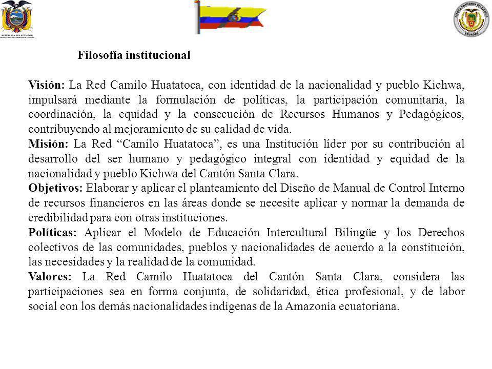 Filosofía institucional Visión: La Red Camilo Huatatoca, con identidad de la nacionalidad y pueblo Kichwa, impulsará mediante la formulación de políti
