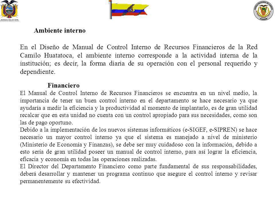 Ambiente interno En el Diseño de Manual de Control Interno de Recursos Financieros de la Red Camilo Huatatoca, el ambiente interno corresponde a la ac