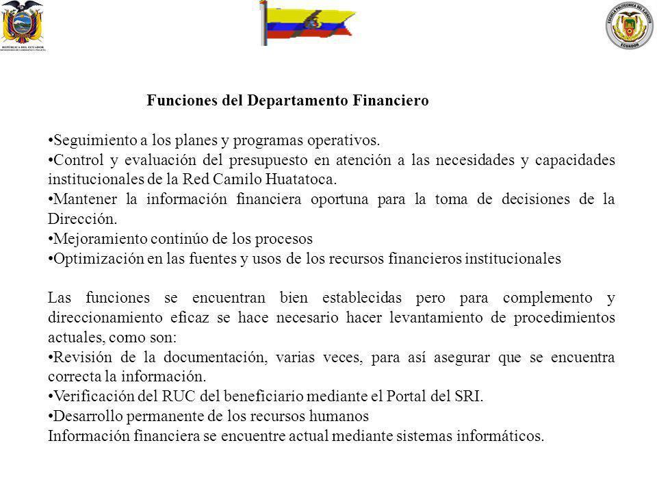 Funciones del Departamento Financiero Seguimiento a los planes y programas operativos. Control y evaluación del presupuesto en atención a las necesida