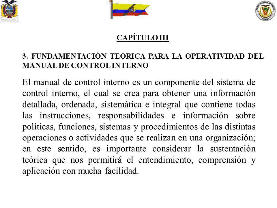 CAPÍTULO III 3. FUNDAMENTACIÓN TEÓRICA PARA LA OPERATIVIDAD DEL MANUAL DE CONTROL INTERNO El manual de control interno es un componente del sistema de