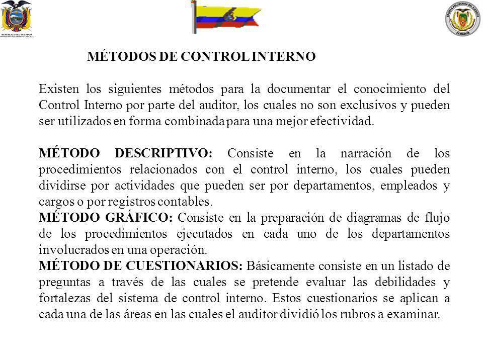 MÉTODOS DE CONTROL INTERNO Existen los siguientes métodos para la documentar el conocimiento del Control Interno por parte del auditor, los cuales no