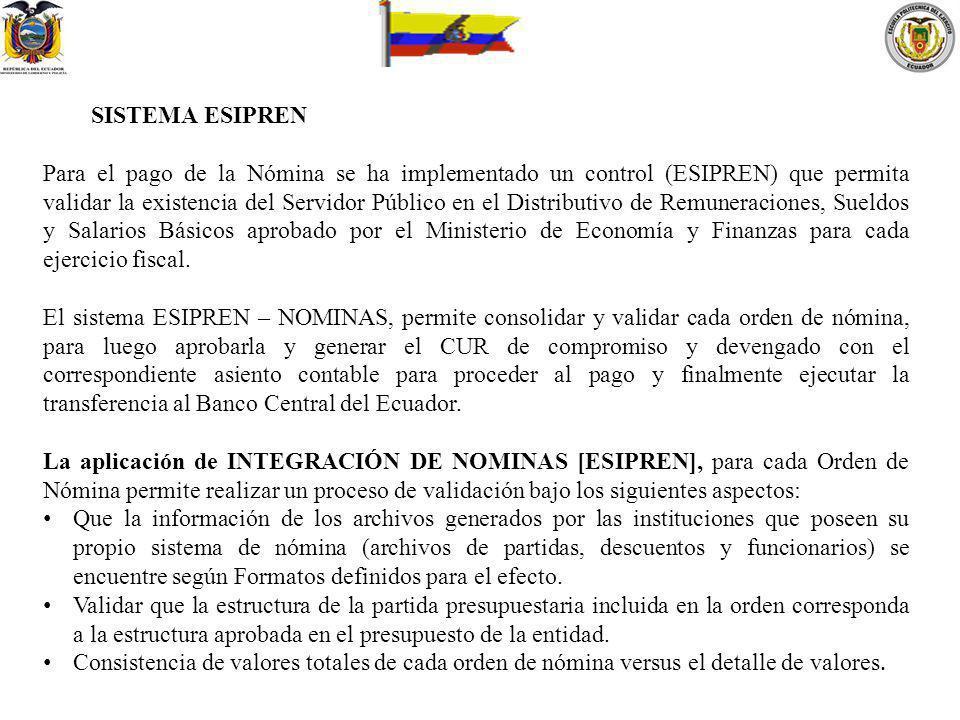 SISTEMA ESIPREN Para el pago de la Nómina se ha implementado un control (ESIPREN) que permita validar la existencia del Servidor Público en el Distrib