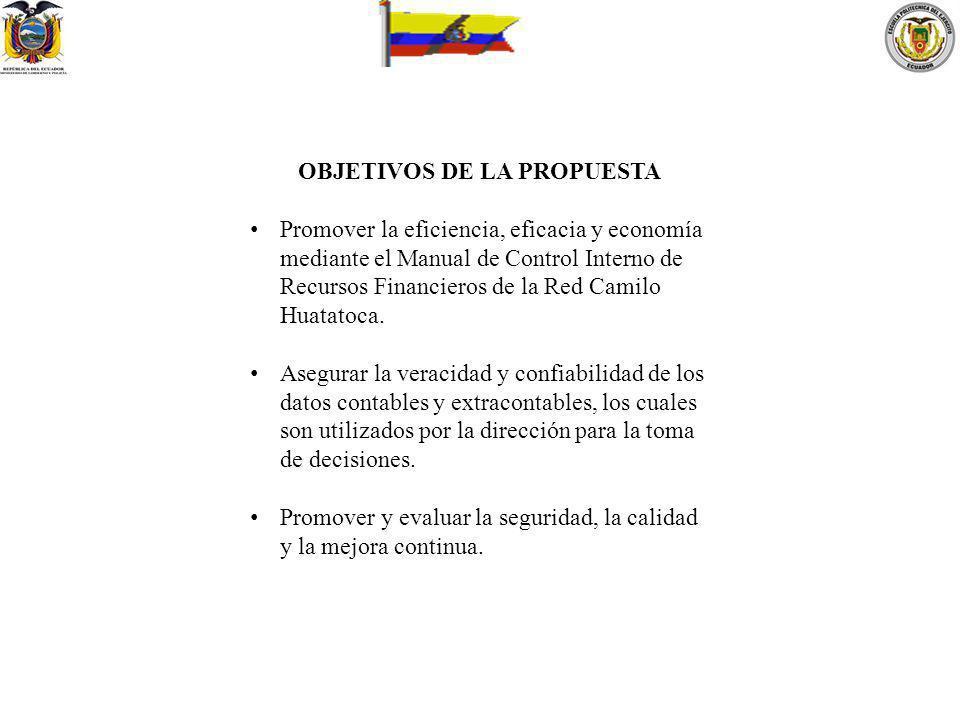OBJETIVOS DE LA PROPUESTA Promover la eficiencia, eficacia y economía mediante el Manual de Control Interno de Recursos Financieros de la Red Camilo H
