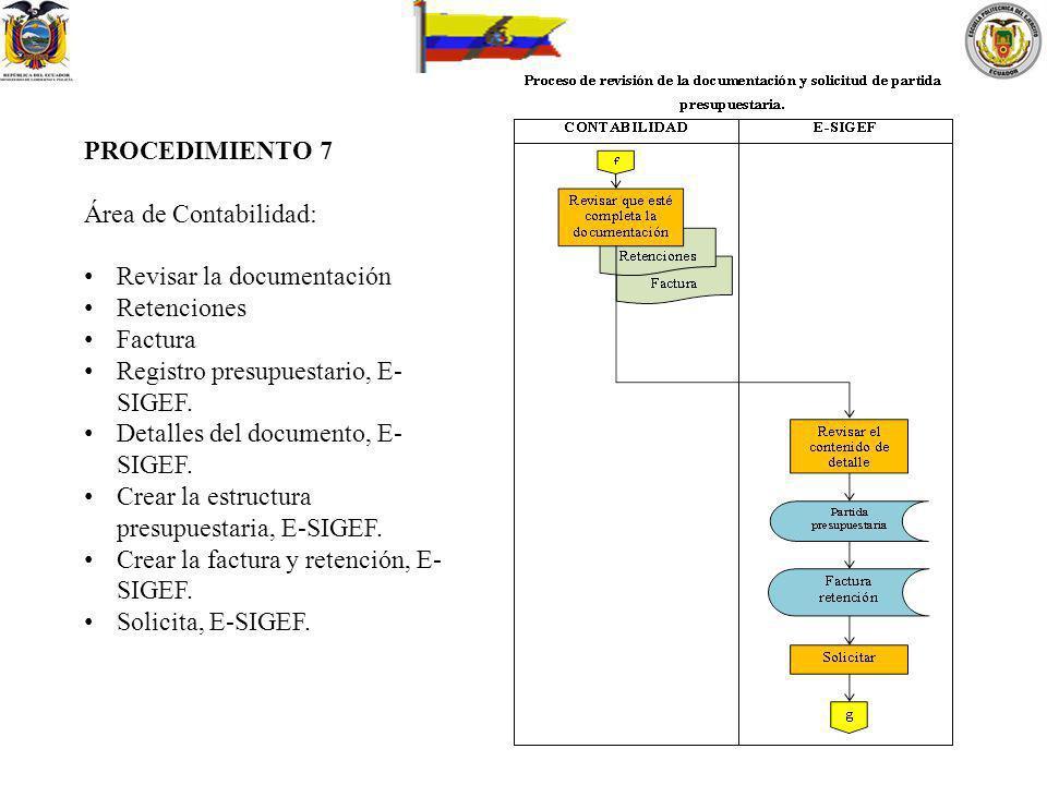 PROCEDIMIENTO 7 Área de Contabilidad: Revisar la documentación Retenciones Factura Registro presupuestario, E- SIGEF. Detalles del documento, E- SIGEF