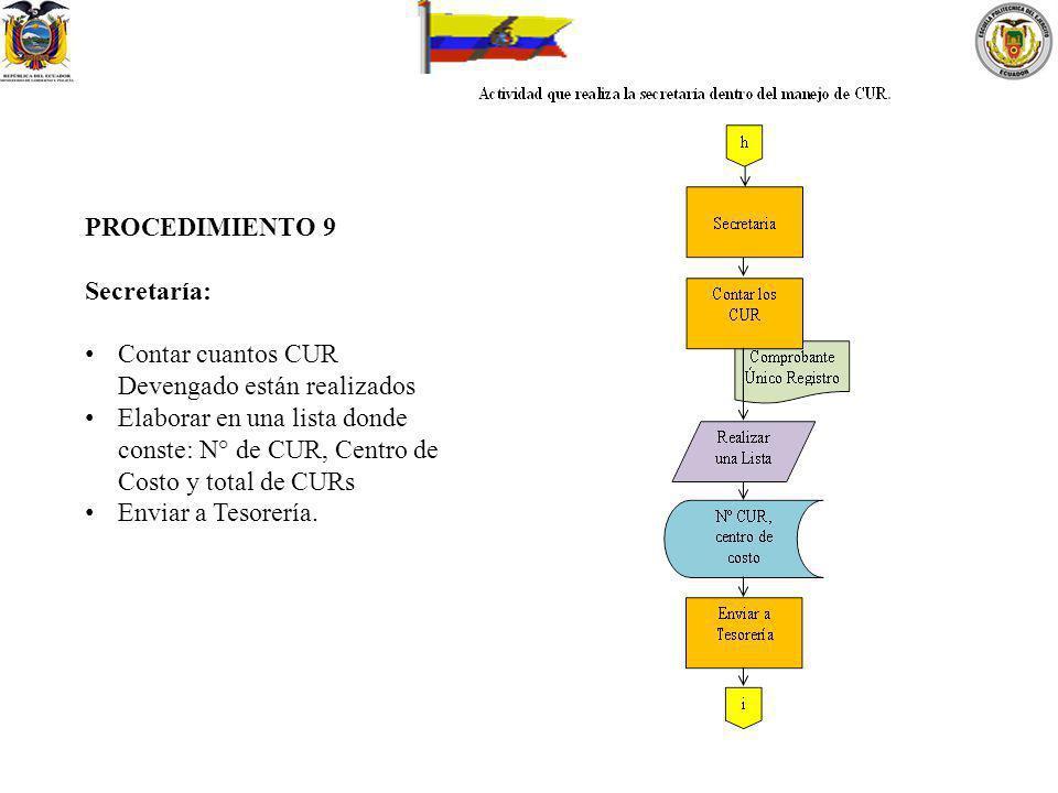 PROCEDIMIENTO 9 Secretaría: Contar cuantos CUR Devengado están realizados Elaborar en una lista donde conste: N° de CUR, Centro de Costo y total de CU