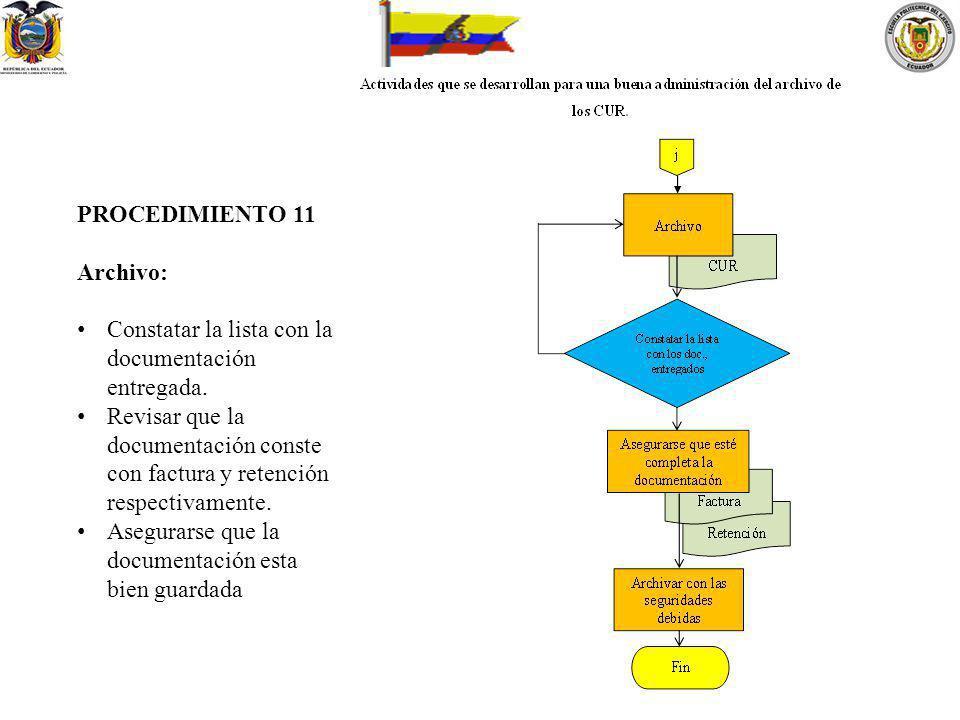 PROCEDIMIENTO 11 Archivo: Constatar la lista con la documentación entregada. Revisar que la documentación conste con factura y retención respectivamen