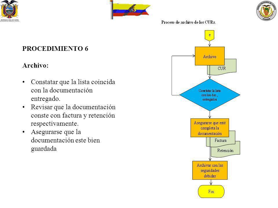 PROCEDIMIENTO 6 Archivo: Constatar que la lista coincida con la documentación entregado. Revisar que la documentación conste con factura y retención r