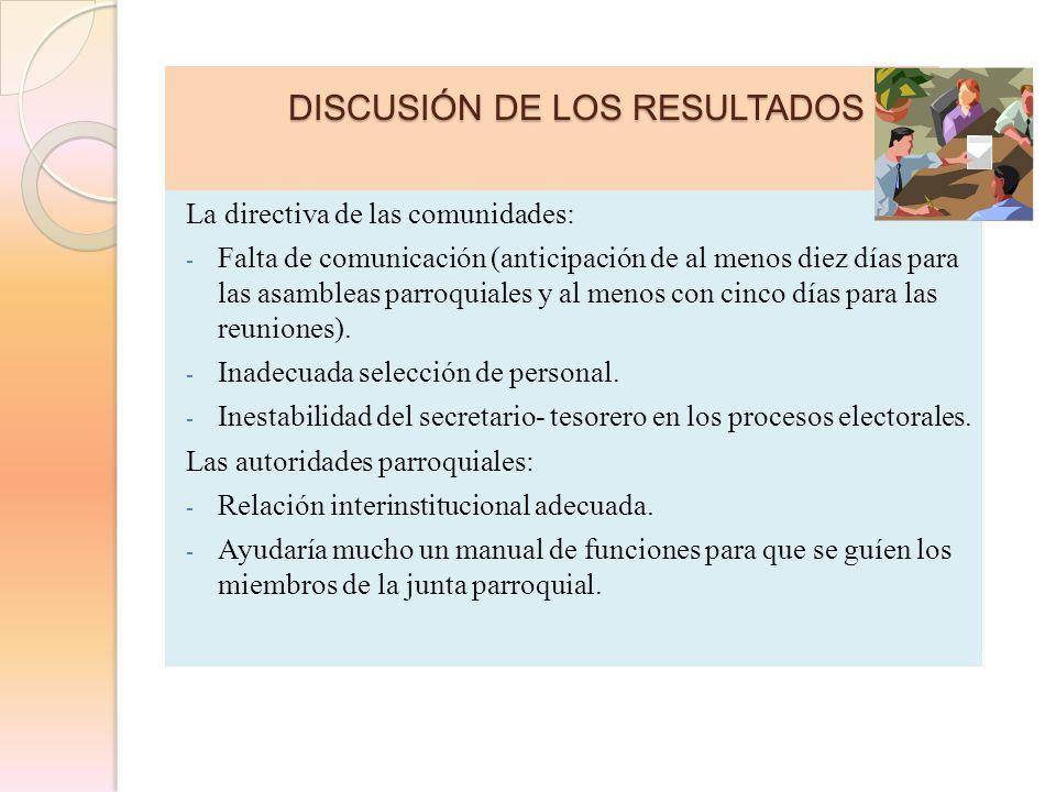 DISCUSIÓN DE LOS RESULTADOS La directiva de las comunidades: - Falta de comunicación (anticipación de al menos diez días para las asambleas parroquial