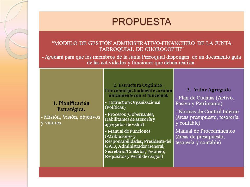 PROPUESTA MODELO DE GESTIÓN ADMINISTRATIVO-FINANCIERO DE LA JUNTA PARROQUIAL DE CHOROCOPTE - Ayudará para que los miembros de la Junta Parroquial disp