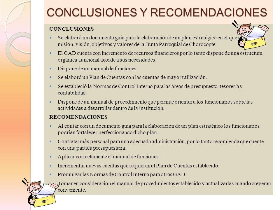 CONCLUSIONES Y RECOMENDACIONES CONCLUSIONES Se elaboró un documento guía para la elaboración de un plan estratégico en el que consta la misión, visión