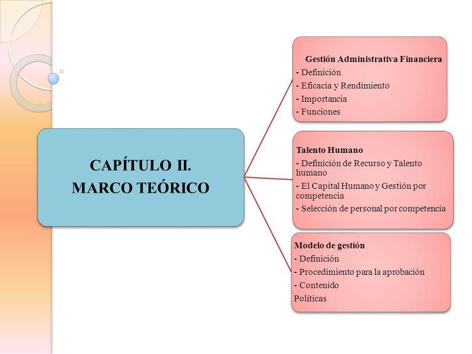 CAPÍTULO II. MARCO TEÓRICO Gestión Administrativa Financiera - Definición - Eficacia y Rendimiento - Importancia - Funciones Talento Humano - Definici