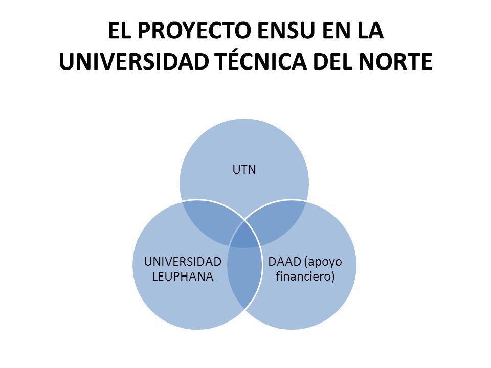 EL PROYECTO ENSU EN LA UNIVERSIDAD TÉCNICA DEL NORTE UTN DAAD (apoyo financiero) UNIVERSIDAD LEUPHANA