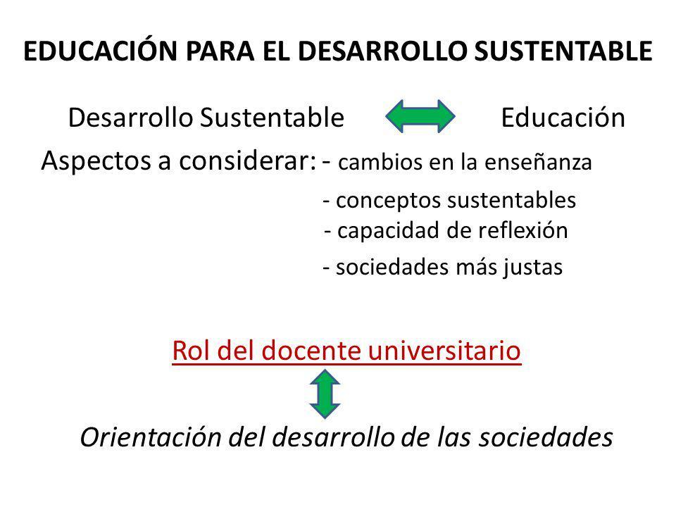 EDUCACIÓN PARA EL DESARROLLO SUSTENTABLE Desarrollo Sustentable Educación Aspectos a considerar: - cambios en la enseñanza - conceptos sustentables -