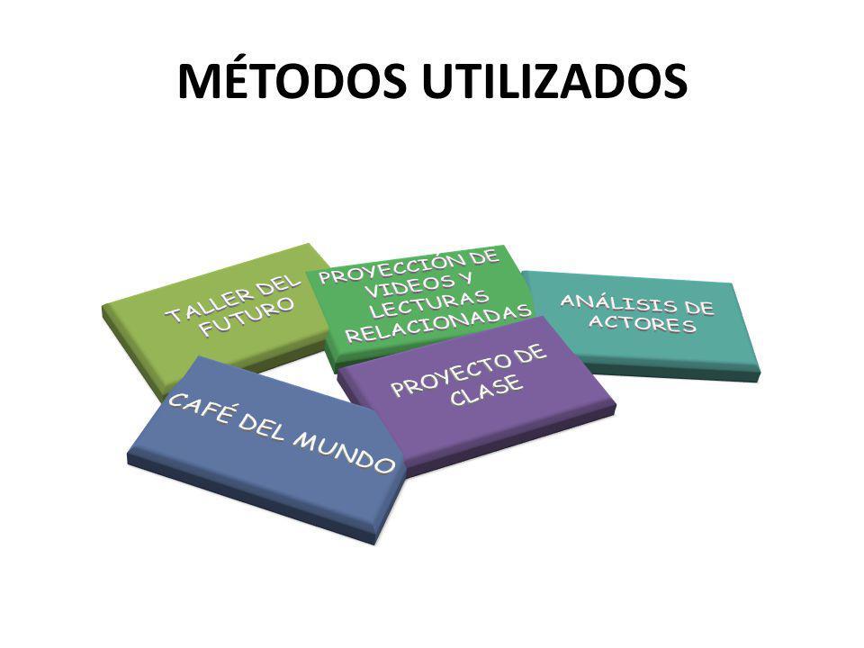 MÉTODOS UTILIZADOS