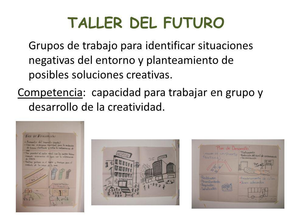 TALLER DEL FUTURO Grupos de trabajo para identificar situaciones negativas del entorno y planteamiento de posibles soluciones creativas. Competencia: