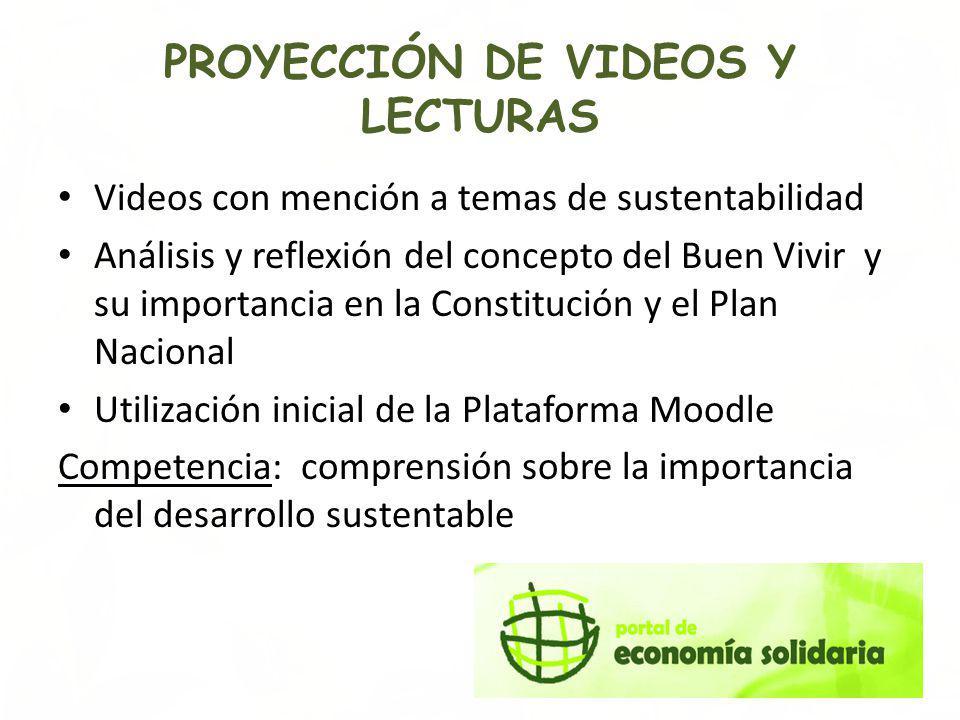 PROYECCIÓN DE VIDEOS Y LECTURAS Videos con mención a temas de sustentabilidad Análisis y reflexión del concepto del Buen Vivir y su importancia en la