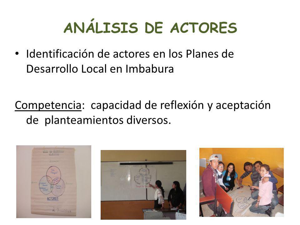 ANÁLISIS DE ACTORES Identificación de actores en los Planes de Desarrollo Local en Imbabura Competencia: capacidad de reflexión y aceptación de plante