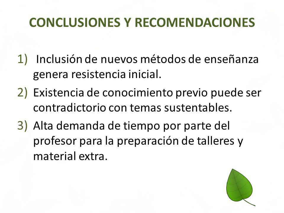 CONCLUSIONES Y RECOMENDACIONES 1) Inclusión de nuevos métodos de enseñanza genera resistencia inicial. 2) Existencia de conocimiento previo puede ser