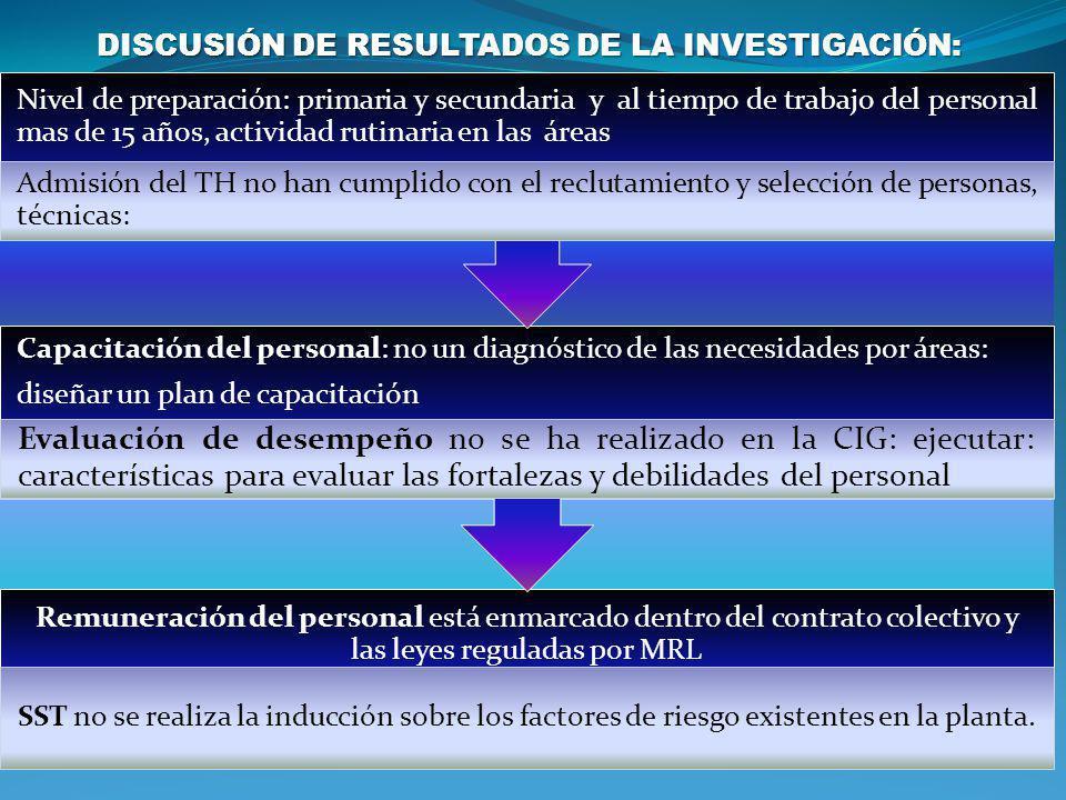 DISCUSIÓN DE RESULTADOS DE LA INVESTIGACIÓN: Remuneración del personal está enmarcado dentro del contrato colectivo y las leyes reguladas por MRL SST