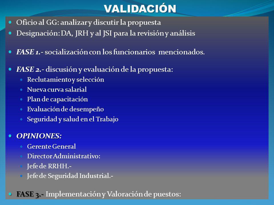 VALIDACIÓN Oficio al GG: analizar y discutir la propuesta Designación: DA, JRH y al JSI para la revisión y análisis FASE 1.- socialización con los fun