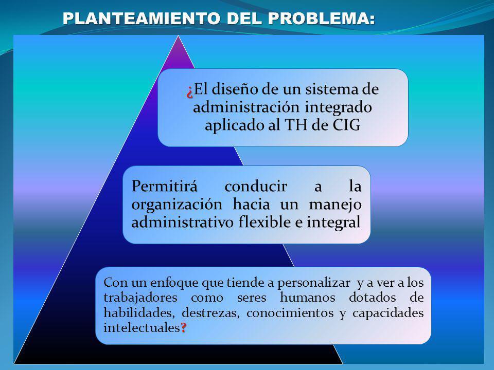 PLANTEAMIENTO DEL PROBLEMA: ¿ ¿El diseño de un sistema de administración integrado aplicado al TH de CIG Permitirá conducir a la organización hacia un