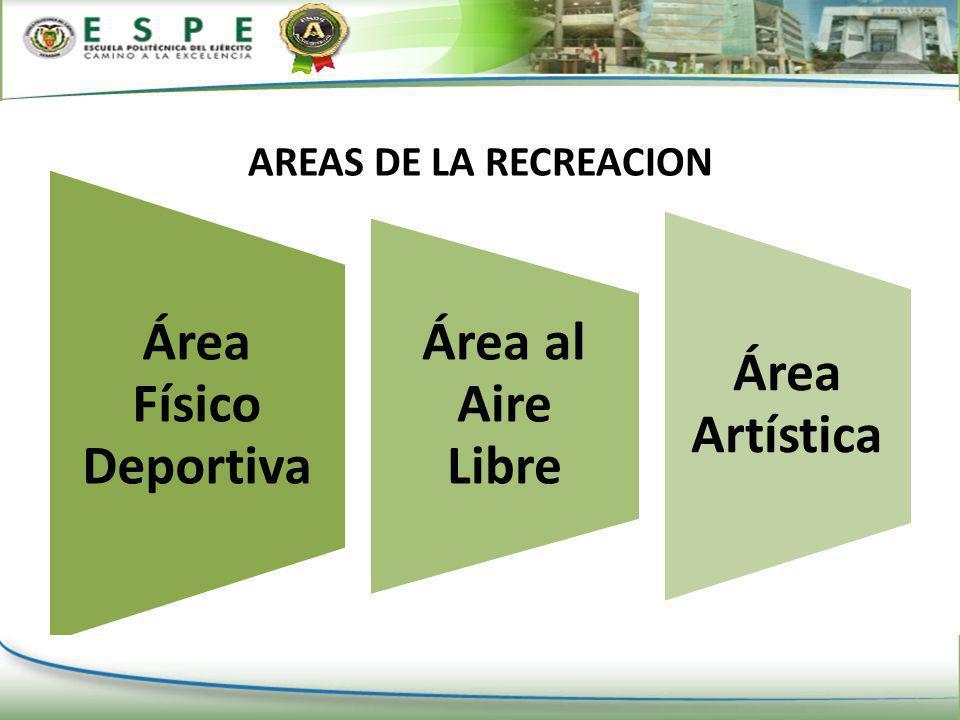 TIPOS DE RECREACION Recreación Activa Recreación Pasiva
