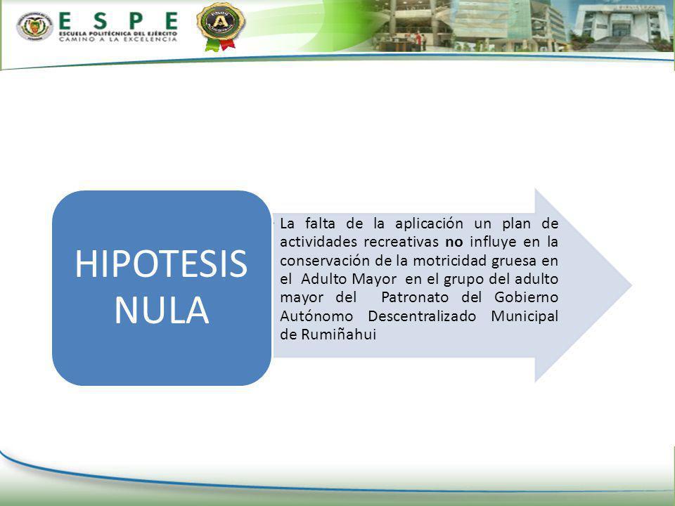 CAPITULO V PLANTEAMIENTO DE LA HIPÓTESIS H1: la falta de la aplicación un plan de actividades recreativas si influye en la conservación de la motricid