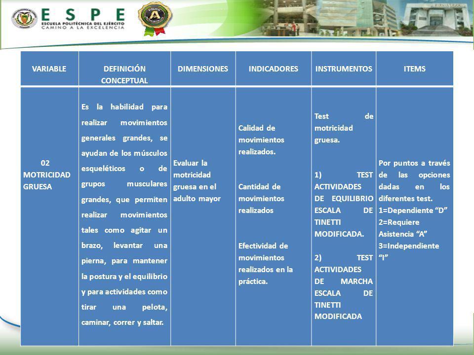 MATRIZ DE VARIABLES VARIABLE DEFINICIÓN CONCEPTUAL DIMENSIONES INDICADORES INSTRUMENTOS ITEMS 01 ACTIVIDADES RECREATIVAS Conjunto de acciones planific