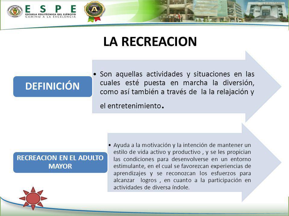 LA RECREACION Son aquellas actividades y situaciones en las cuales esté puesta en marcha la diversión, como así también a través de la la relajación y el entretenimiento.