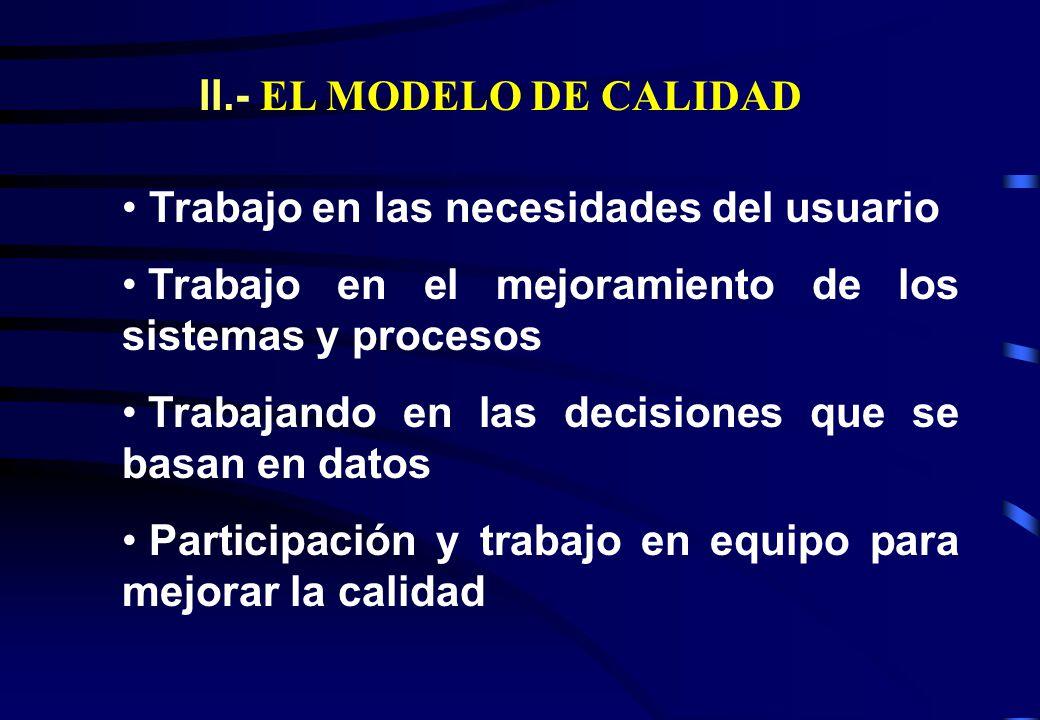 + UN MODELO DE GESTION DE LA + UN MODELO DE GESTION DE LA CALIDAD
