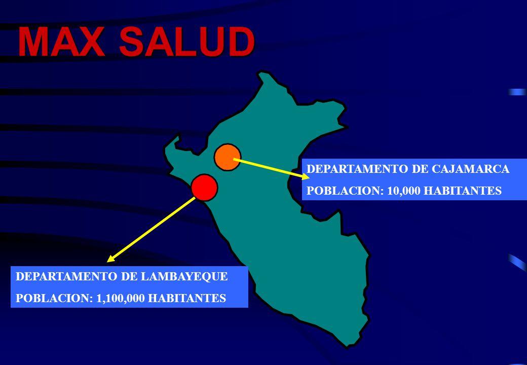 MAX SALUD DEPARTAMENTO DE LAMBAYEQUE POBLACION: 1,100,000 HABITANTES DEPARTAMENTO DE CAJAMARCA POBLACION: 10,000 HABITANTES