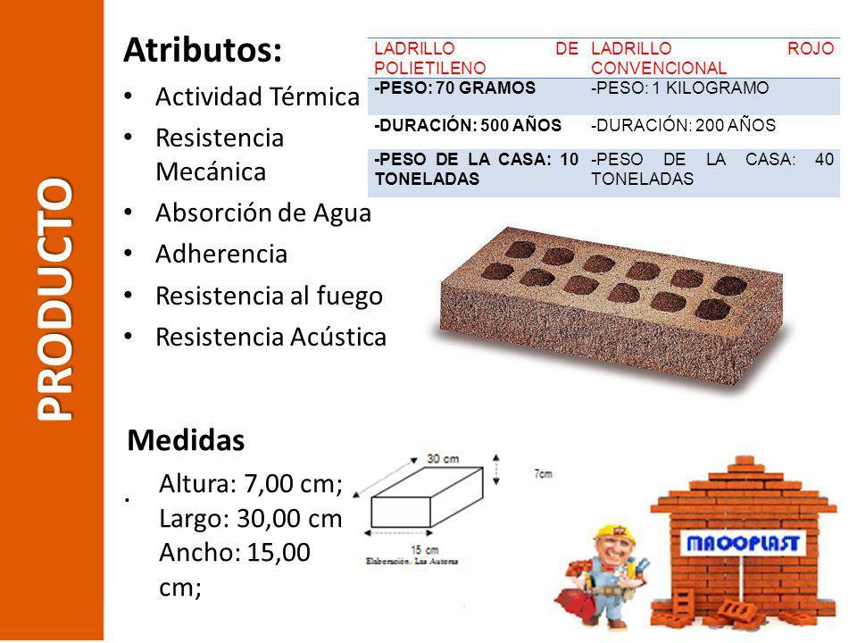 PRODUCTO Atributos: Actividad Térmica Resistencia Mecánica Absorción de Agua Adherencia Resistencia al fuego Resistencia Acústica. LADRILLO DE POLIETI