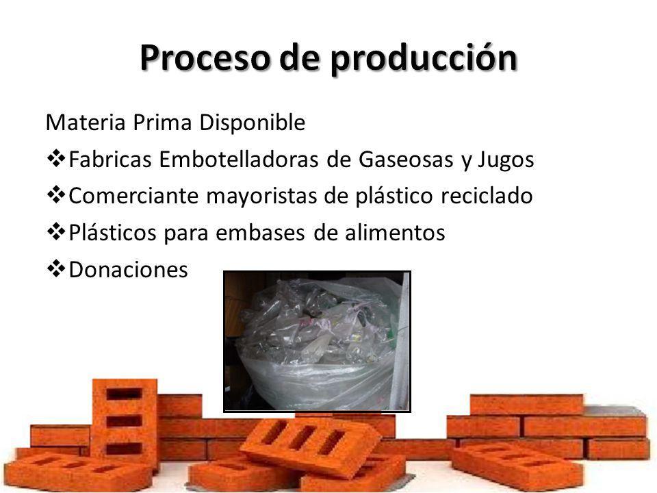 Materia Prima Disponible Fabricas Embotelladoras de Gaseosas y Jugos Comerciante mayoristas de plástico reciclado Plásticos para embases de alimentos