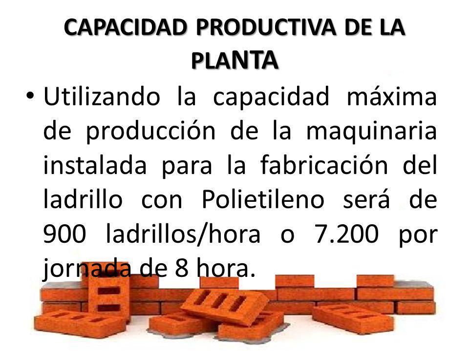 Utilizando la capacidad máxima de producción de la maquinaria instalada para la fabricación del ladrillo con Polietileno será de 900 ladrillos/hora o