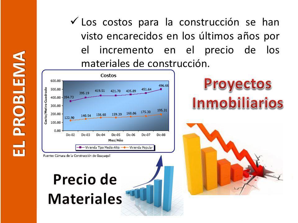 EL PROBLEMA Los costos para la construcción se han visto encarecidos en los últimos años por el incremento en el precio de los materiales de construcc