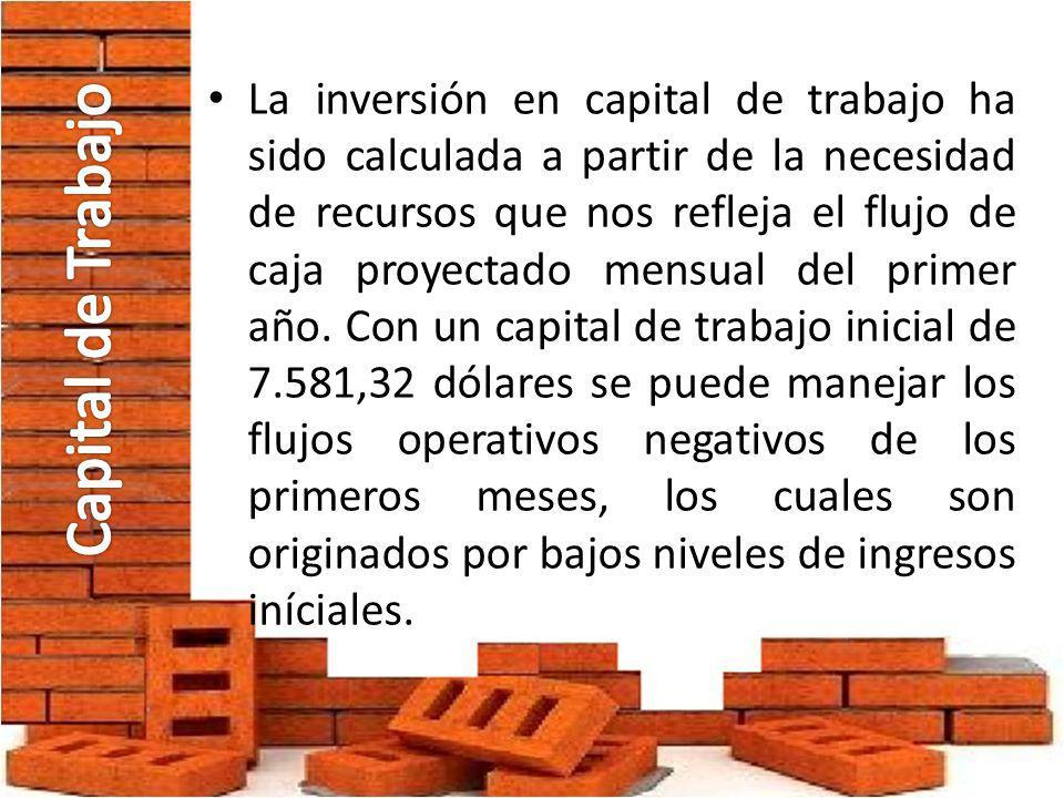 La inversión en capital de trabajo ha sido calculada a partir de la necesidad de recursos que nos refleja el flujo de caja proyectado mensual del prim