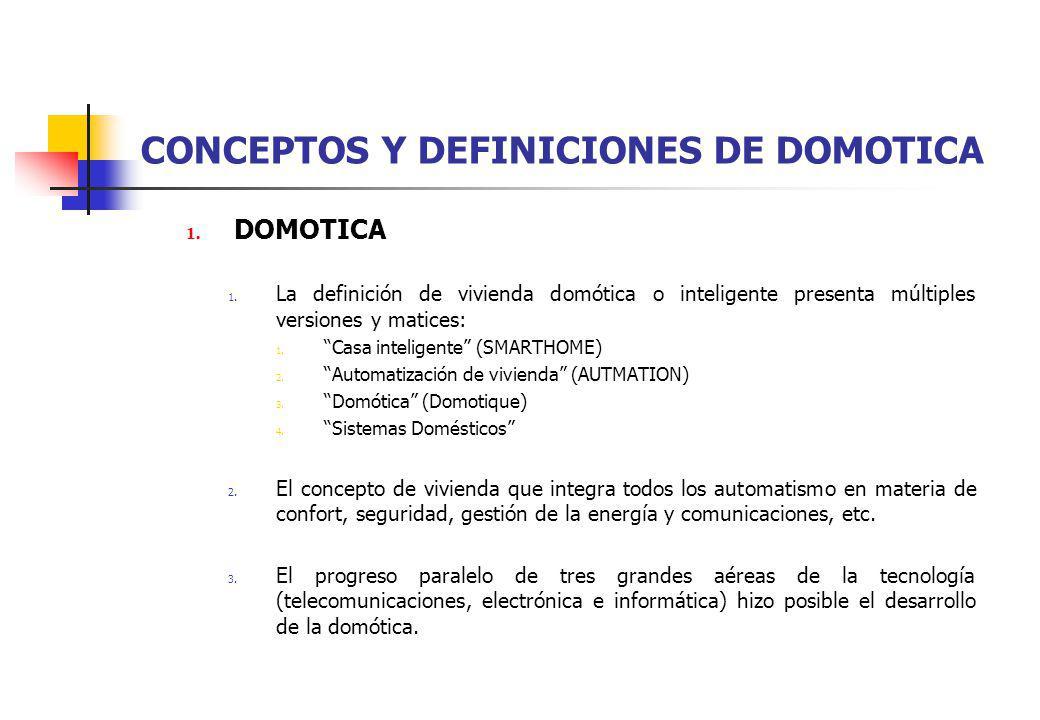 CONCEPTOS Y DEFINICIONES DE DOMOTICA 1. DOMOTICA 1. La definición de vivienda domótica o inteligente presenta múltiples versiones y matices: 1. Casa i