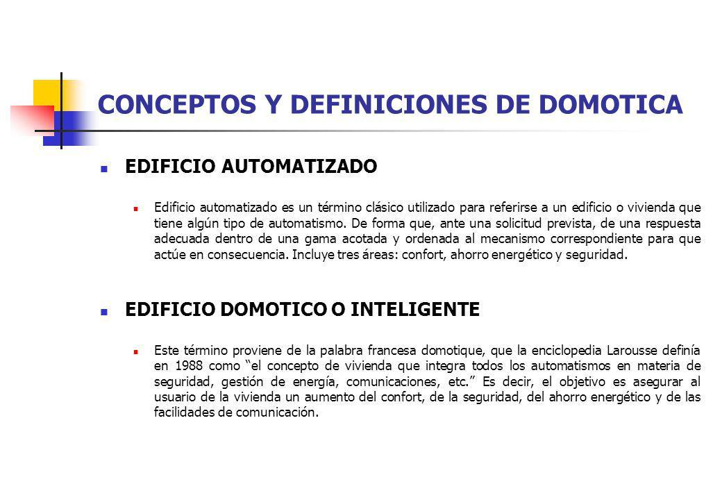 CONCEPTOS Y DEFINICIONES DE DOMOTICA EDIFICIO AUTOMATIZADO Edificio automatizado es un término clásico utilizado para referirse a un edificio o vivien