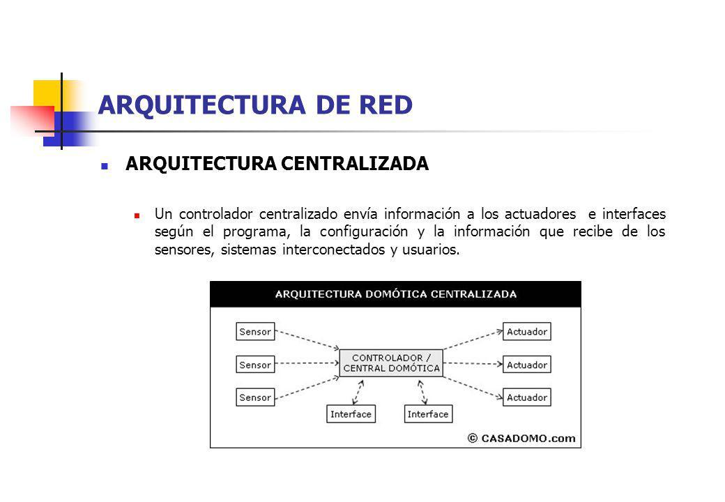 ARQUITECTURA DE RED ARQUITECTURA CENTRALIZADA Un controlador centralizado envía información a los actuadores e interfaces según el programa, la config