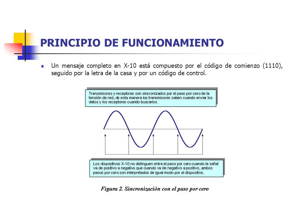 PRINCIPIO DE FUNCIONAMIENTO Un mensaje completo en X-10 está compuesto por el código de comienzo (1110), seguido por la letra de la casa y por un códi