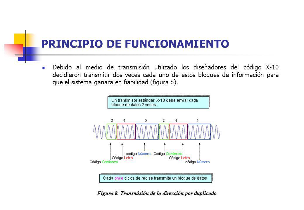 PRINCIPIO DE FUNCIONAMIENTO Debido al medio de transmisión utilizado los diseñadores del código X-10 decidieron transmitir dos veces cada uno de estos