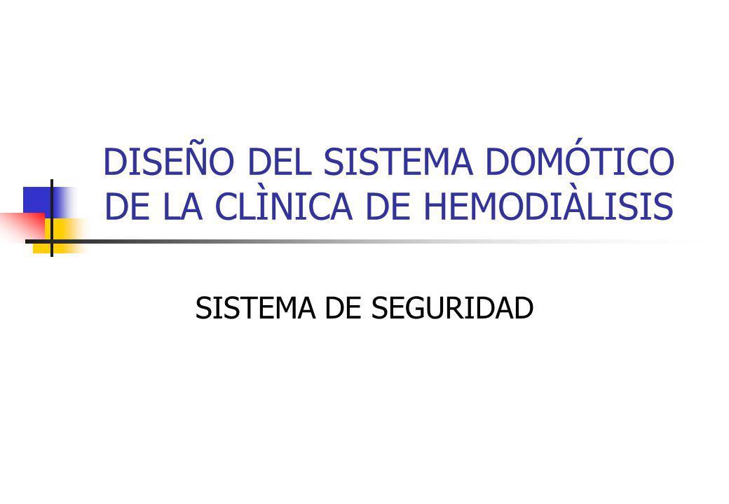 DISEÑO DEL SISTEMA DOMÓTICO DE LA CLÌNICA DE HEMODIÀLISIS SISTEMA DE SEGURIDAD
